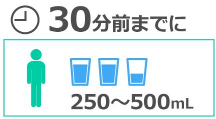 運動30分前までに250~500mLの水分補給を