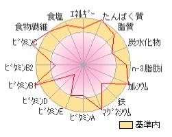 chart160824