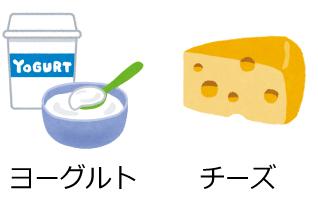 ヨーグルト・チーズ
