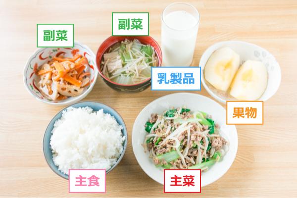 主食・主菜・副菜・乳製品・果物の5つがそろった、栄養フルコース型の食事