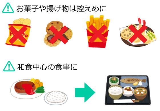 お菓子や揚げ物は控えめに、和食中心の食事に