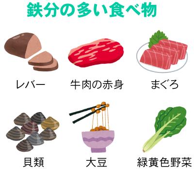 鉄分の多い食べ物(レバー・牛肉の赤身・まぐろ・貝類・大豆・緑黄色野菜)