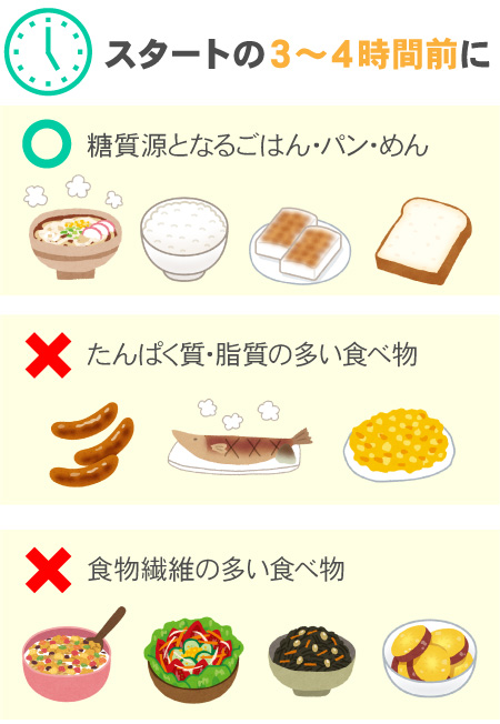 朝食時(スタート3~4時間前)に食べて良いもの・悪いもの