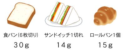 主食(食パン、サンドイッチ、ロールパン)の糖質量