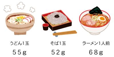 主食(うどん、そば、ラーメン)の糖質量