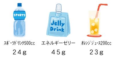 ドリンク(スポーツドリンク、エネルギーゼリ、オレンジジュース)の糖質量