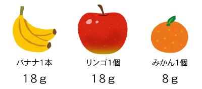 果物(バナナ、リンゴ、みかん)の糖質量