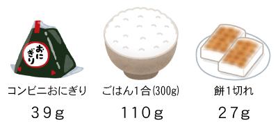 主食(ごはん・餅)の糖質量