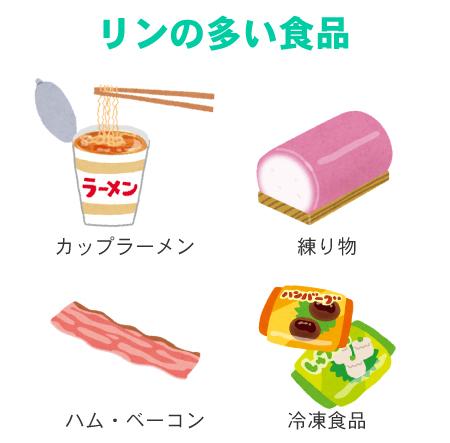 リンを多く含む食べ物(カップラーメン、練り物、ベーコン、冷凍食品)