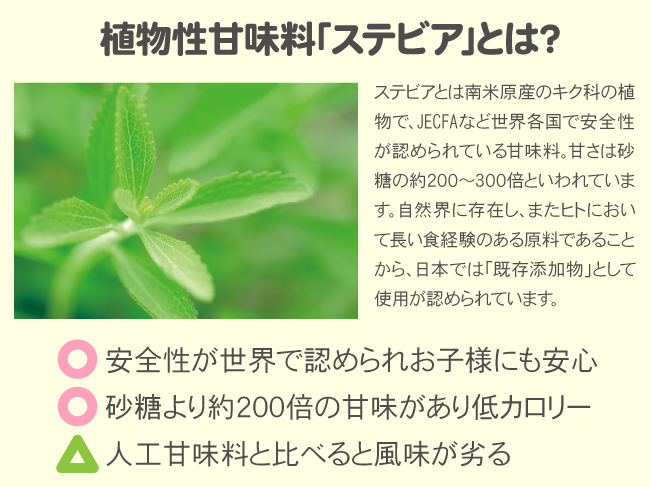 植物性甘味料「ステビア」とは?