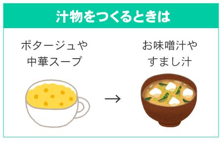 汁物をつくるときは(ポタージュや中華スープよりも、味噌汁やすまし汁が低脂肪)