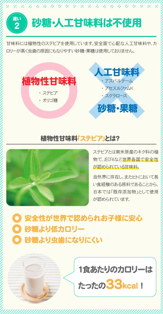 違い2:植物性甘味料のステビアを使用。砂糖・人工甘味料は不使用。着色料も無添加。1食あたりたったの33kcal!