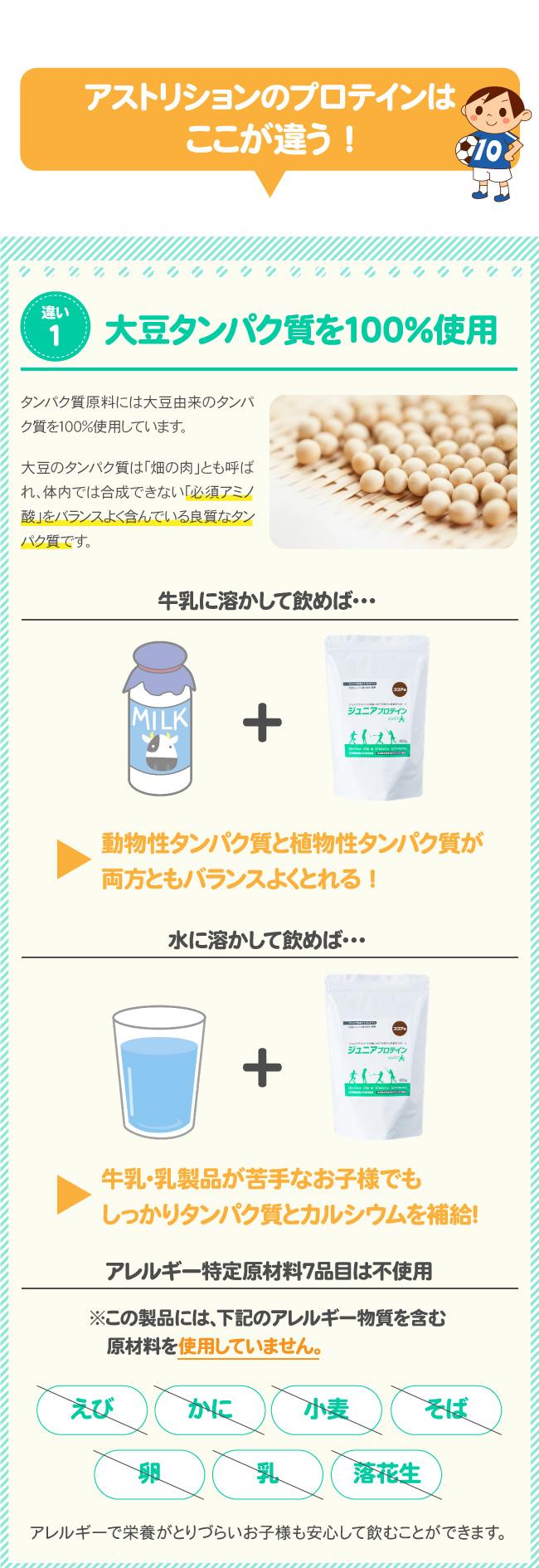 違い1:大豆タンパク質を100%使用