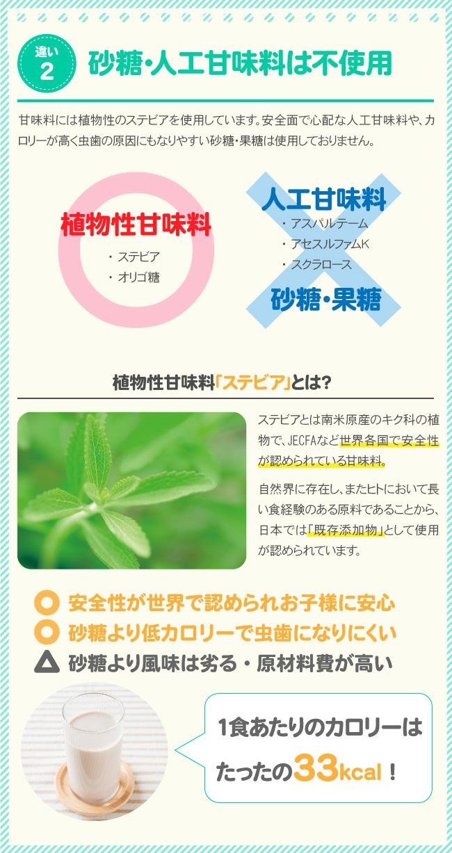 違い2:植物性甘味料のステビアを使用。砂糖・人工甘味料は不使用。着色料も無添加。